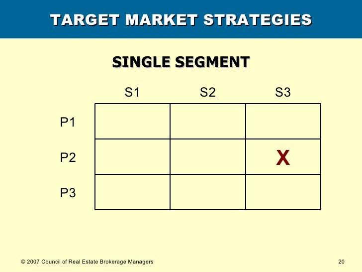 TARGET MARKET STRATEGIES SINGLE SEGMENT P3 X P2 P1 S3 S2 S1