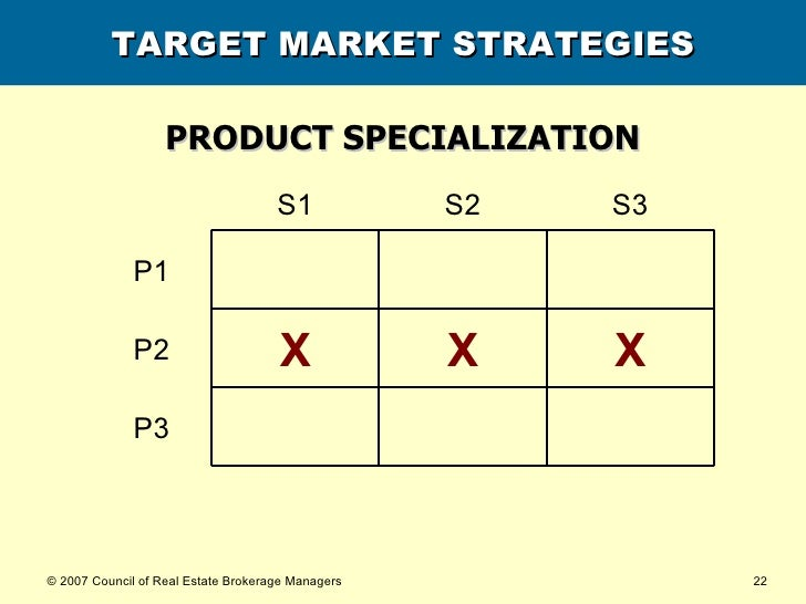 TARGET MARKET STRATEGIES PRODUCT SPECIALIZATION P3 X X X P2 P1 S3 S2 S1
