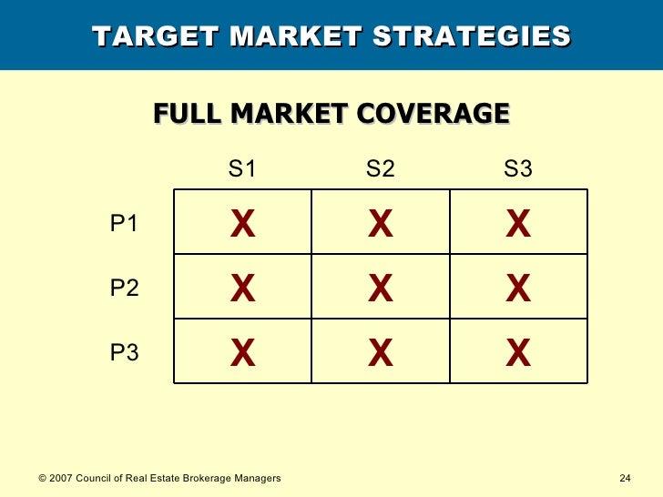 TARGET MARKET STRATEGIES FULL MARKET COVERAGE X X X P3 X X X P2 X X X P1 S3 S2 S1