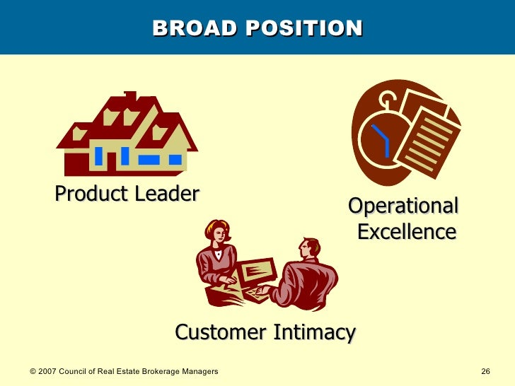 BROAD POSITION Product Leader Customer Intimacy Operational  Excellence