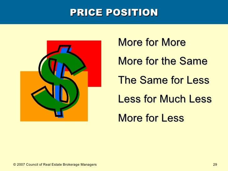 PRICE POSITION <ul><li>More for More </li></ul><ul><li>More for the Same </li></ul><ul><li>The Same for Less </li></ul><ul...