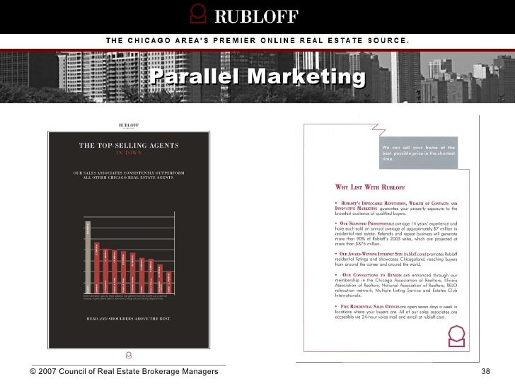 Parallel Marketing
