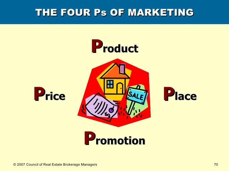 THE FOUR Ps OF MARKETING P roduct P rice P lace P romotion