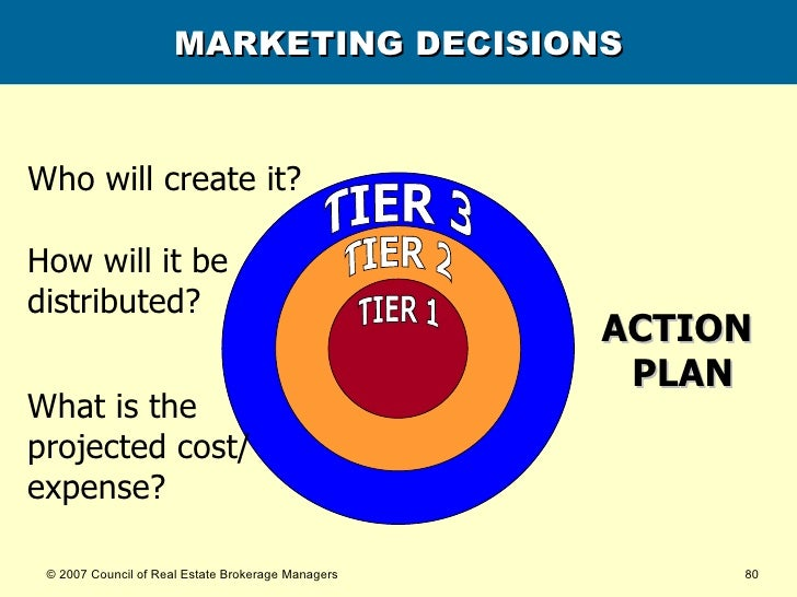 MARKETING DECISIONS Who will create it? How will it be distributed? What is the projected cost/expense? ACTION  PLAN TIER ...