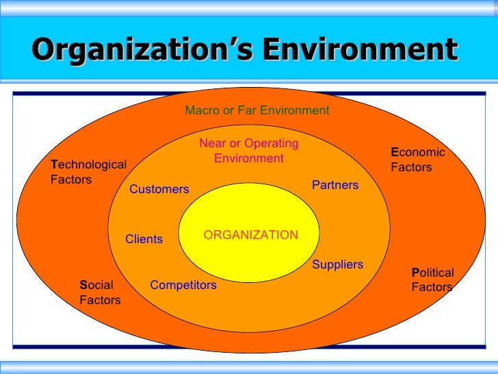nokia internal external environment Political, economic, social, and technological components of the macro-environment.