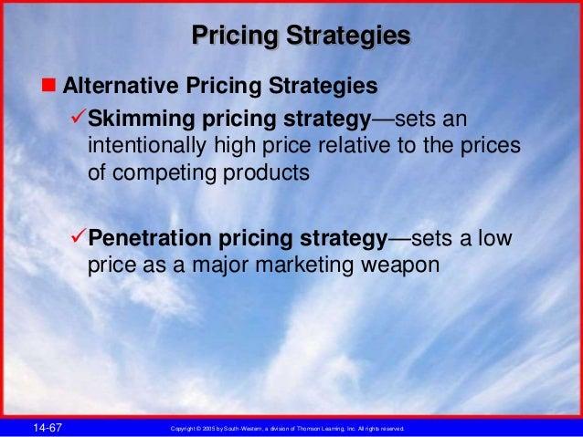 pricing procedures tutor2u