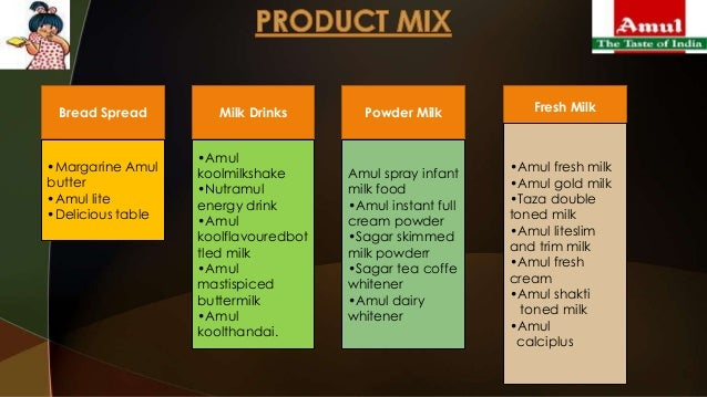 Product System And Product Mix Of Amul And Hul