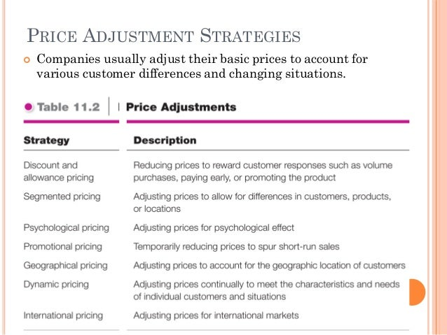 Marketing management an asian perspective- pricing ...