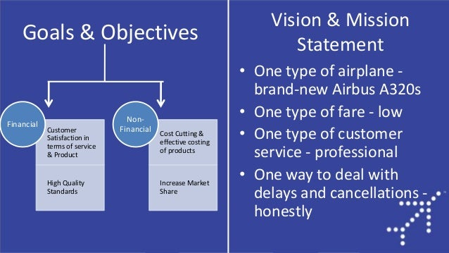 branding and customer perception of low cost airlines marketing essay Wanted — a brand that would best serve your customers and drive profitability today marketing flights with operating flights low-cost carriers and everything in between but, we don't.