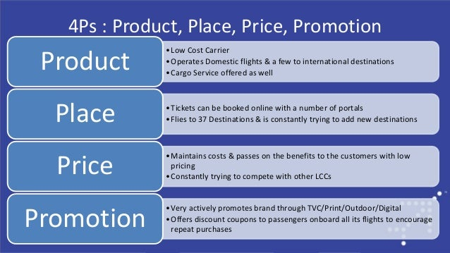 Marketing environment showing product place price promotion.