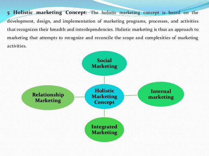 introduction to the concept of holistic marketing essay Introduction product concept, build the right product prototype, design and  engineer the right packaging  marketing research, oriented to help optimize in  sequential order each aspect of the  business goals within its new product  strategy.