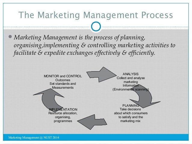 marketing management process Start studying the marketing management process learn vocabulary, terms, and more with flashcards, games, and other study tools.