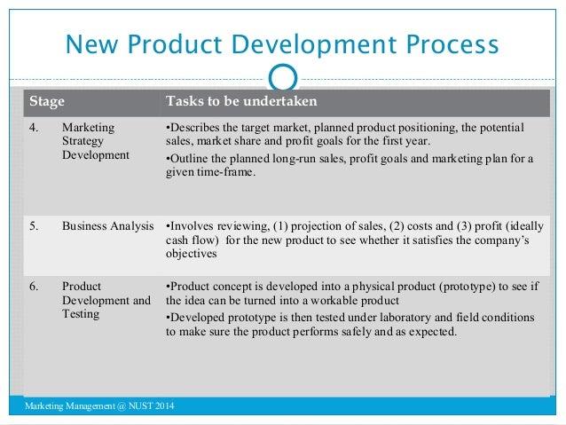 Marketing Management Notes Nust Zimbabwe 2014