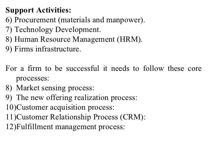 <ul><li>Support Activities: </li></ul><ul><li>6) Procurement (materials and manpower). </li></ul><ul><li>7) Technology Dev...