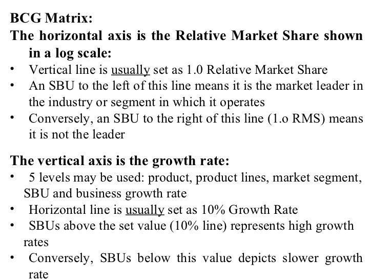 <ul><li>BCG Matrix: </li></ul><ul><li>The horizontal axis is the Relative Market Share shown in a log scale: </li></ul><ul...