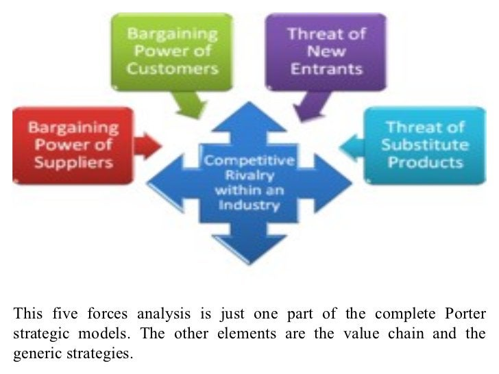 This five forces analysis is just one part of the complete Porter strategic models. The other elements are the value chain...
