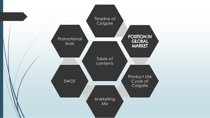 Product life cycle of colgate toothpaste essay