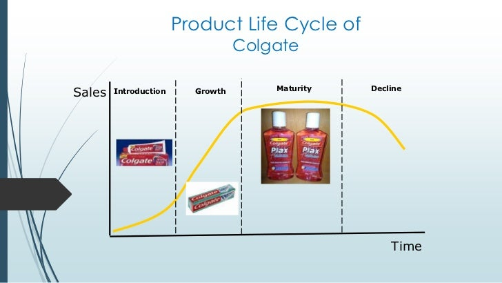 What is the meaning of product life cycle?