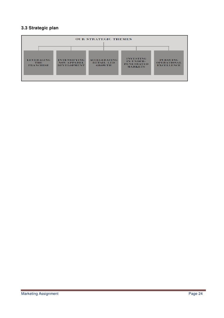 243.3 Strategic planMarketing Assignment   Page 24
