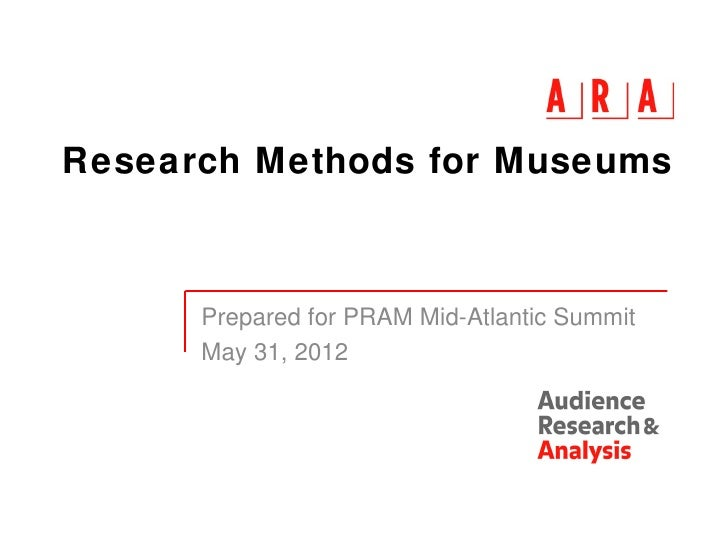 Research Methods for Museums      Prepared for PRAM Mid-Atlantic Summit      May 31, 2012