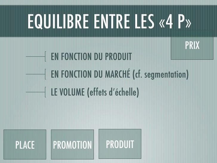 EQUILIBRE ENTRE LES «4 P»                                               PRIX         EN FONCTION DU PRODUIT         EN FON...