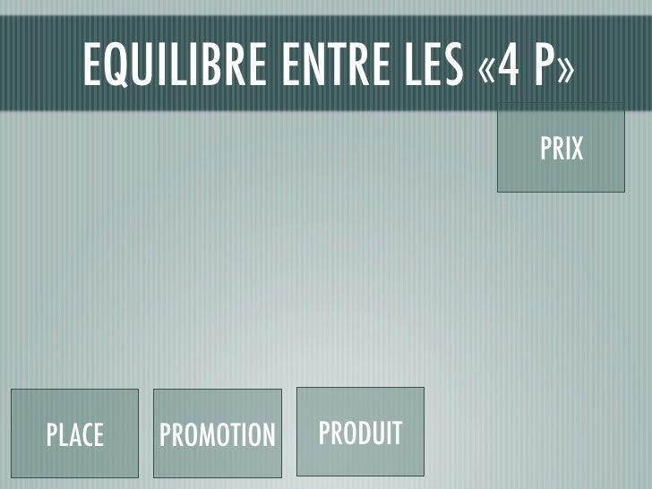 EQUILIBRE ENTRE LES «4 P»                               PRIX     PLACE   PROMOTION   PRODUIT