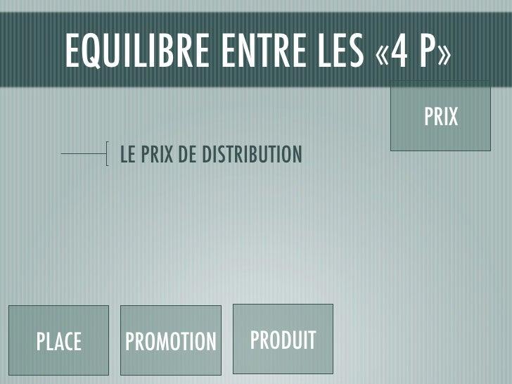 EQUILIBRE ENTRE LES «4 P»                                   PRIX         LE PRIX DE DISTRIBUTION     PLACE   PROMOTION    ...