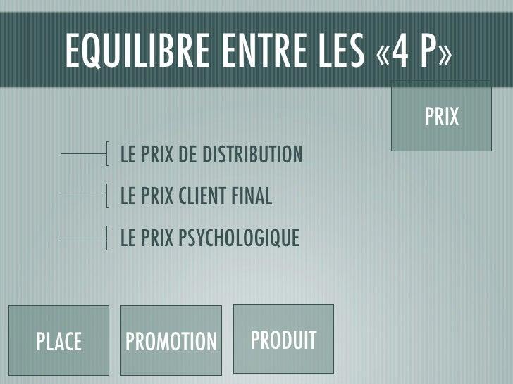 EQUILIBRE ENTRE LES «4 P»                                    PRIX         LE PRIX DE DISTRIBUTION         LE PRIX CLIENT F...