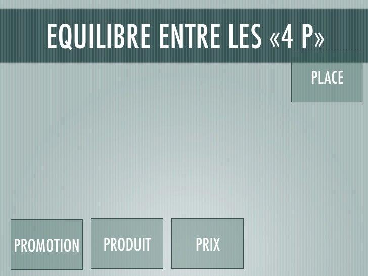 EQUILIBRE ENTRE LES «4 P»                              PLACE     PROMOTION   PRODUIT   PRIX