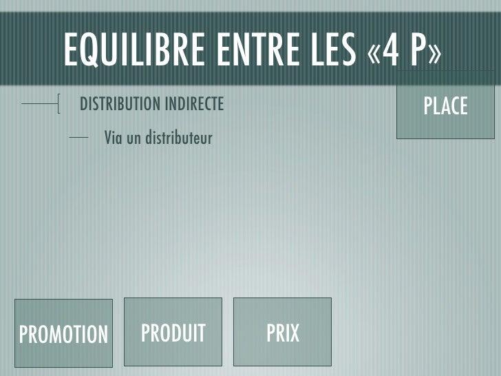 EQUILIBRE ENTRE LES «4 P»       DISTRIBUTION INDIRECTE          PLACE          Via un distributeur     PROMOTION      PROD...