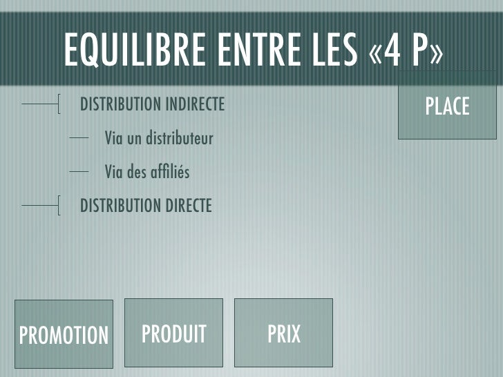 EQUILIBRE ENTRE LES «4 P»       DISTRIBUTION INDIRECTE          PLACE          Via un distributeur          Via des affilié...