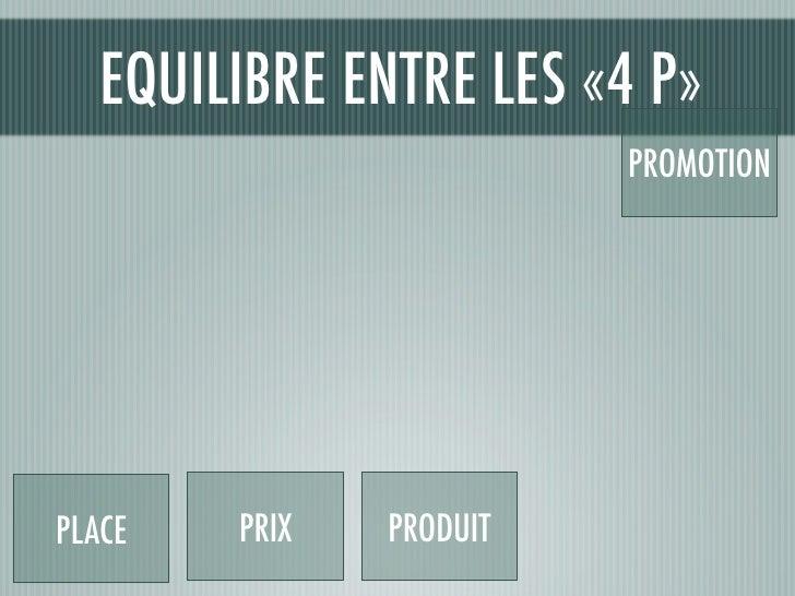 EQUILIBRE ENTRE LES «4 P»                          PROMOTION     PLACE   PRIX   PRODUIT
