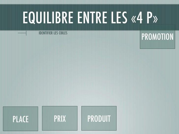 EQUILIBRE ENTRE LES «4 P»         IDENTIFIER LES CIBLES                                           PROMOTION     PLACE     ...