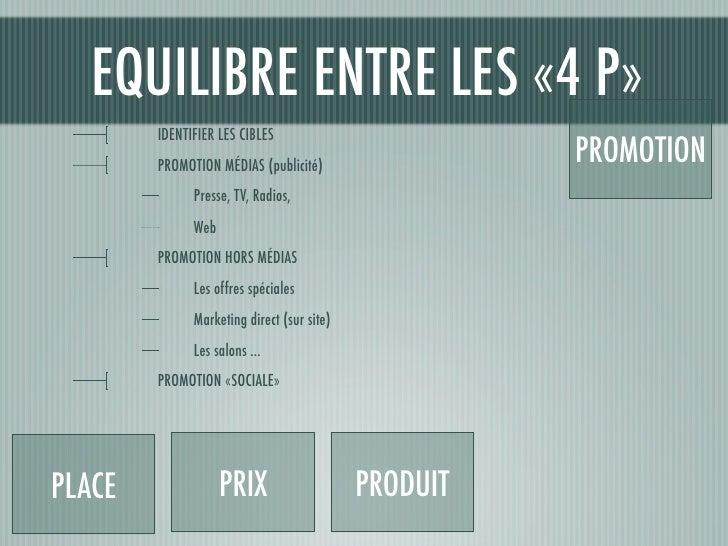 EQUILIBRE ENTRE LES «4 P»         IDENTIFIER LES CIBLES         PROMOTION MÉDIAS (publicité)                              ...
