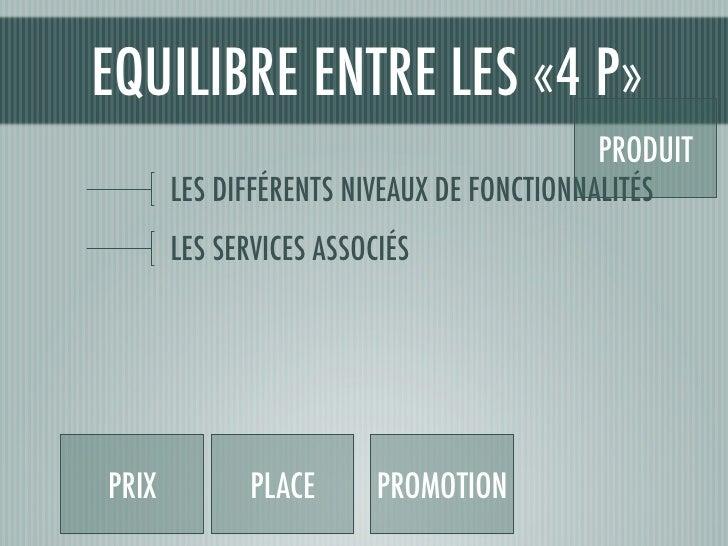 EQUILIBRE ENTRE LES «4 P»                                            PRODUIT        LES DIFFÉRENTS NIVEAUX DE FONCTIONNALI...