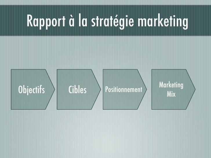 Rapport à la stratégie marketing                                         Marketing Objectifs   Cibles   Positionnement    ...