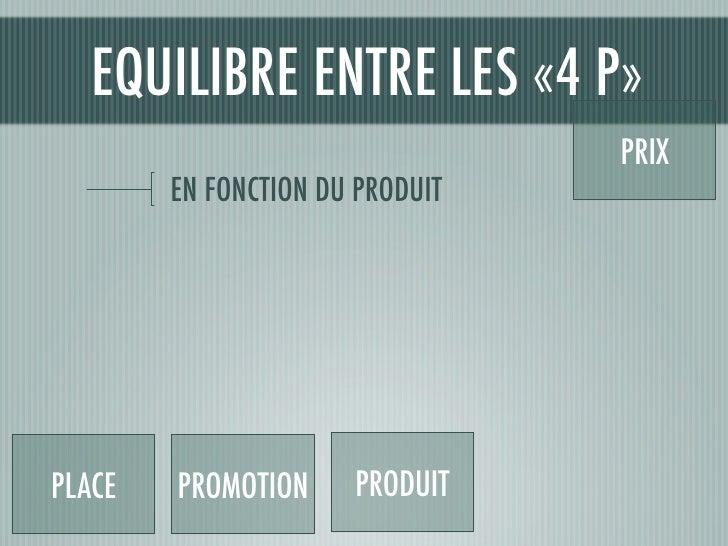 EQUILIBRE ENTRE LES «4 P»                                  PRIX         EN FONCTION DU PRODUIT     PLACE   PROMOTION     P...
