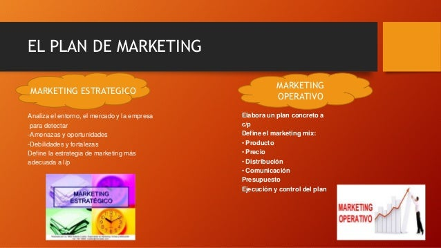 Marketing mix Slide 3