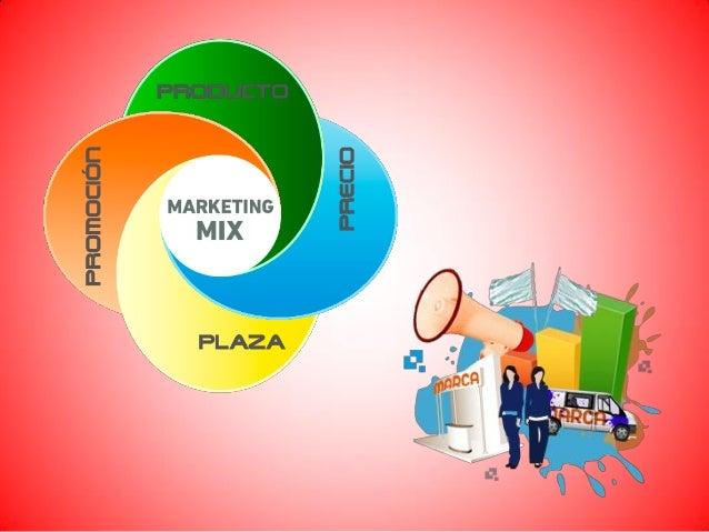 4 ps marketing mix pdf