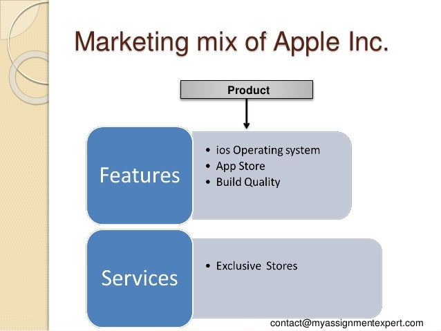 Devising Marketing mix