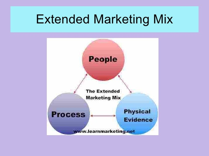 extended marketing mix The marketing mix is a standard strategic tool used to formulate a plan for product development and promotions examining the mix for a successful company like coca-cola can help a business leader understand the dynamics and synergy involved between the four core elements -- product, place, price.