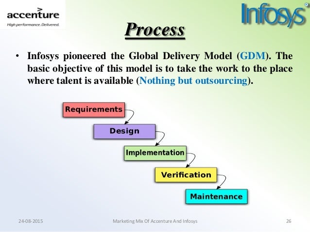 objectives of infosys Slide 2 infosys 2015 conference may 24- 29, 2015, rome network function virtualization and software defined networking cooperation acknowledgement.