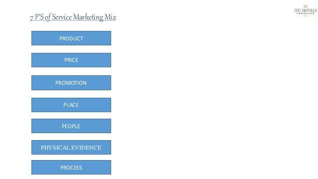 Internet Marketing Service In Kolkata