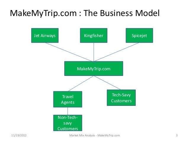 marketing mix of microsoft corporation Pintura corporation: green marketing marketing marketing mix new product marketing product lines english microsoft excel spreadsheet.