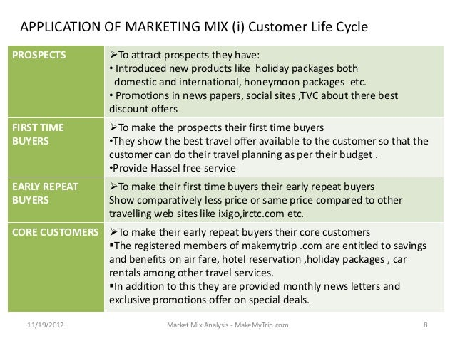 Marketing mix for sandals resort