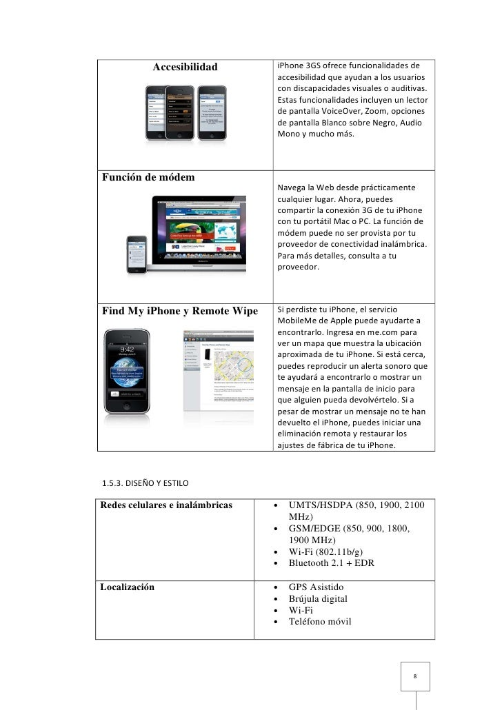 iphone 4s marketing mix Marketing mix (3) § product (3a) § price (3b) § place (3c) § promotion (3d) 6 iphone 6 advertisement (4) 2 apple inc is a multinational company that specialises in computers, electronics and software.