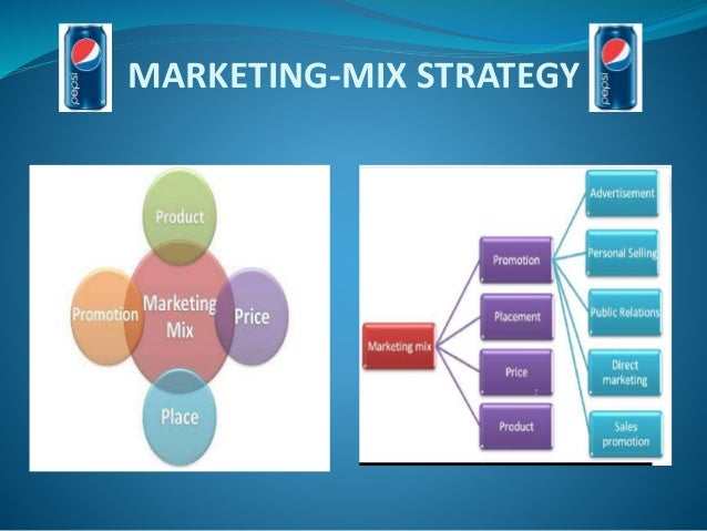 Marketing mix ppt