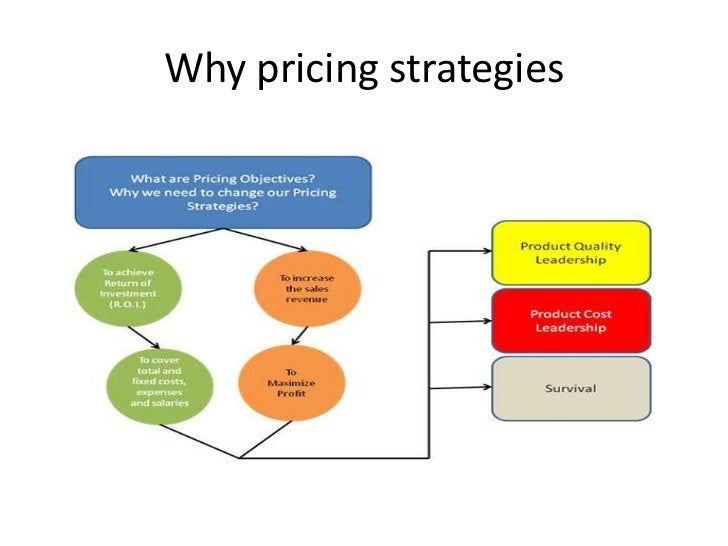 marketing mix pricing