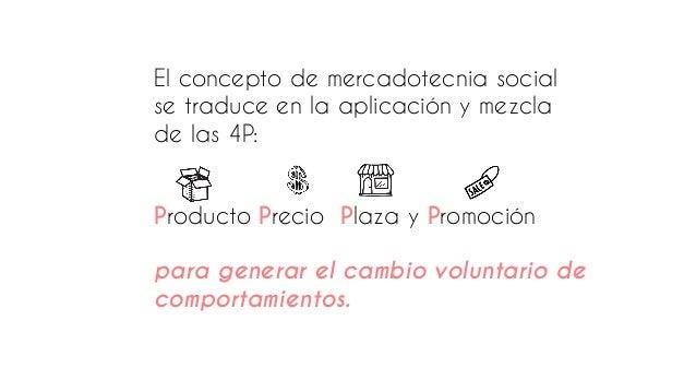 Marketing mix social Slide 3
