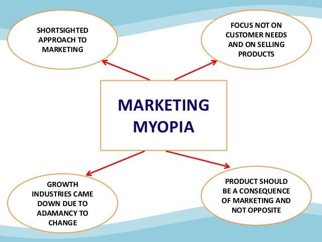 marketing myopia definition